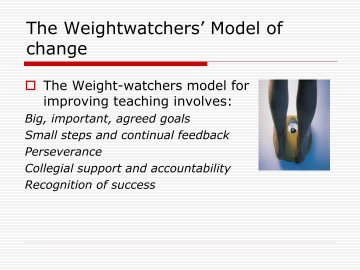 The Weightwatchers' Model of change