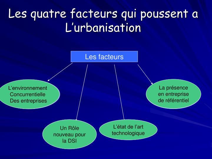 Les quatre facteurs qui poussent a              L'urbanisation