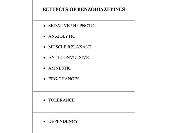 EEFFECTS OF BENZODIAZEPINES