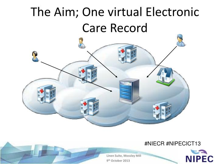 The Aim; One virtual Electronic Care Record