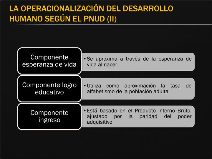 La operacionalización del desarrollo humano según el PNUD (II)