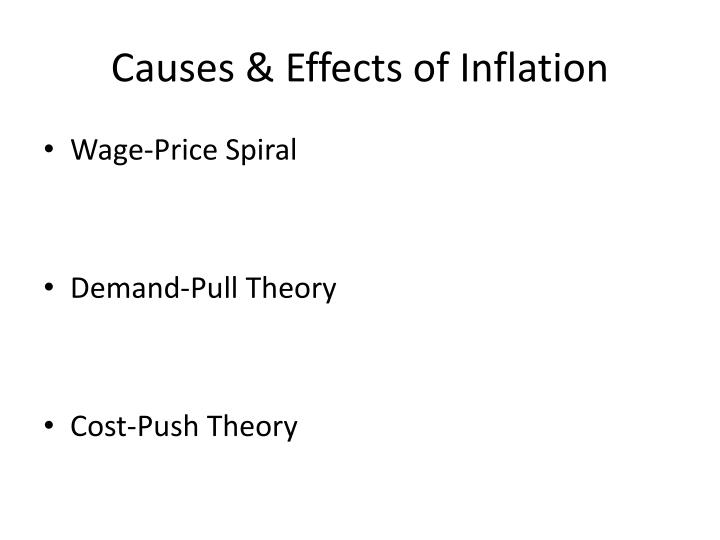 Causes & Effects of Inflation
