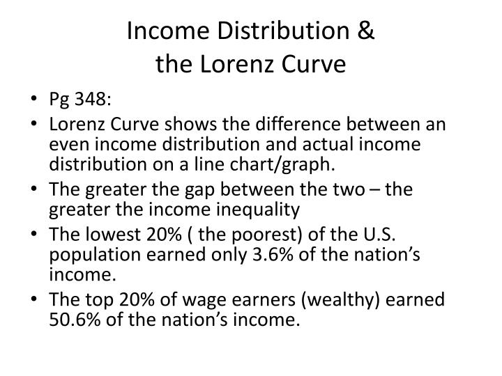 Income Distribution &