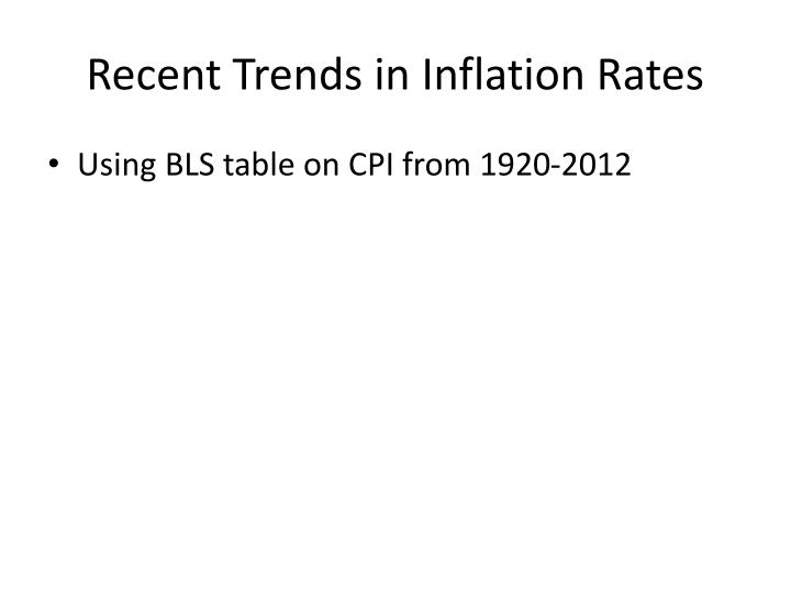 Recent Trends in Inflation Rates