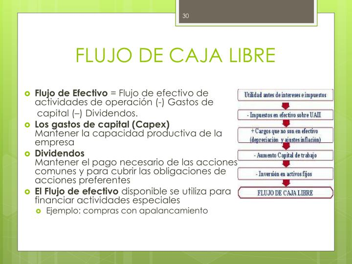 FLUJO DE CAJA LIBRE