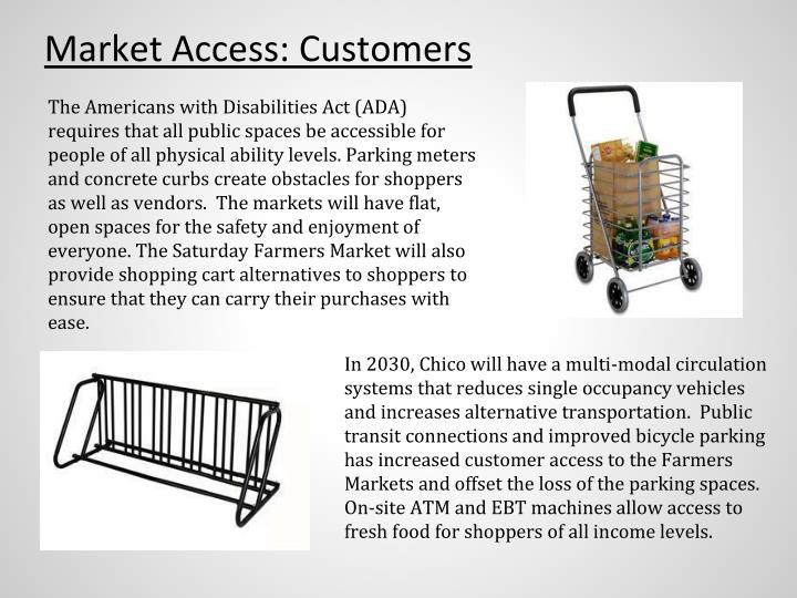 Market Access: