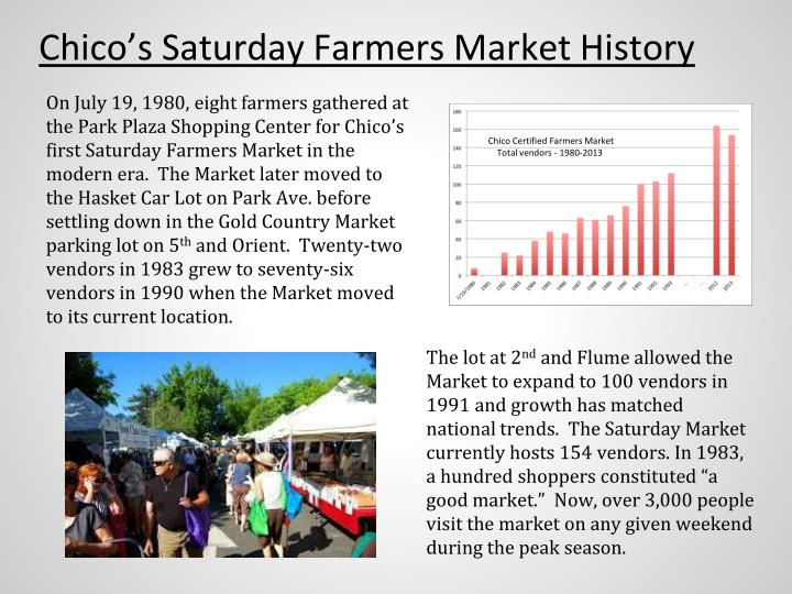 Chico's Saturday Farmers Market History