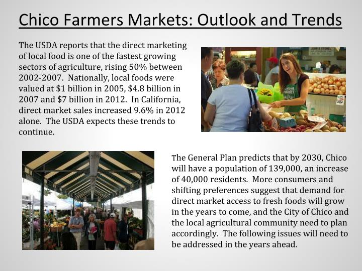 Chico Farmers Markets: Outlook and Trends