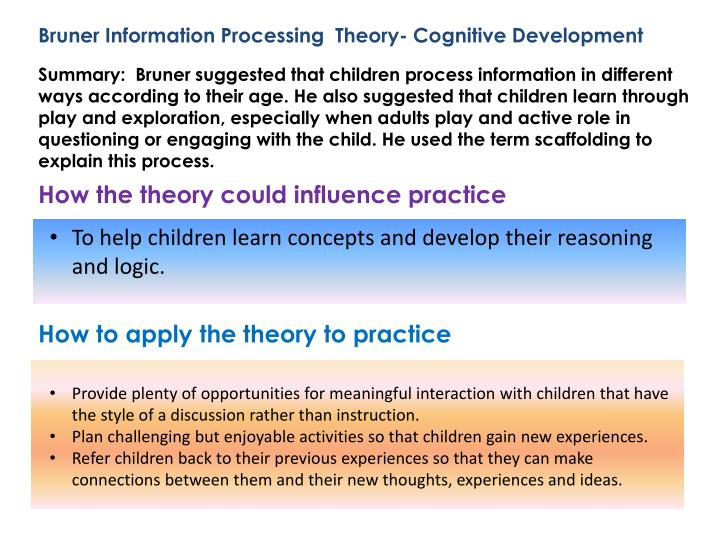 Bruner Information Processing  Theory- Cognitive Development