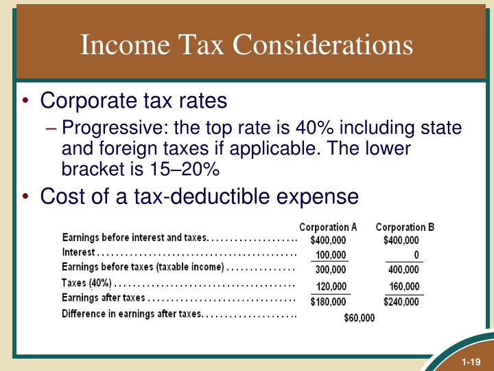 Income Tax Considerations