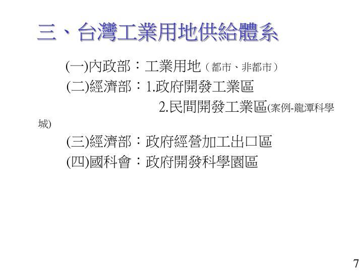 三、台灣工業用地供給體系