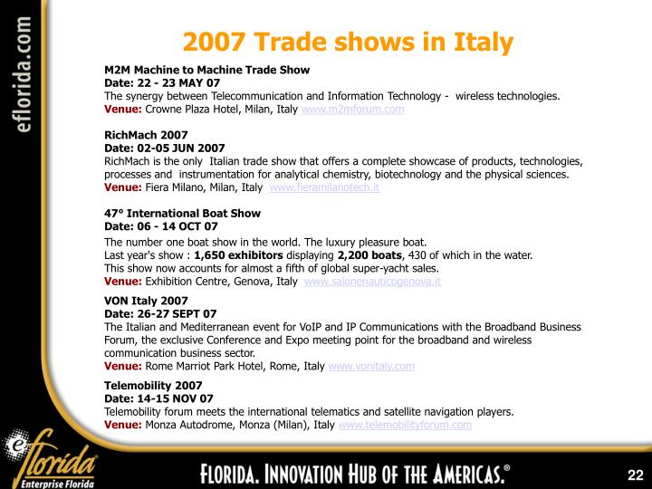 2007 Trade shows in Italy