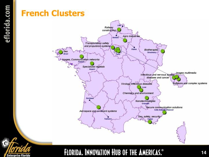 French Clusters