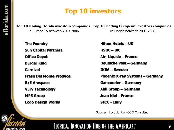 Top 10 investors