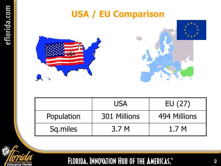 USA / EU Comparison
