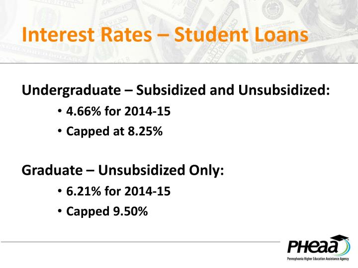 Interest Rates – Student Loans
