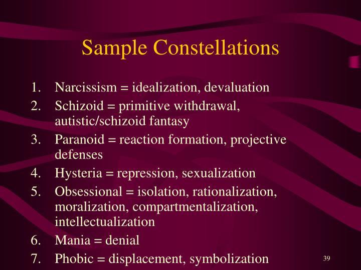 Sample Constellations