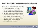 our challenges where we need to improve