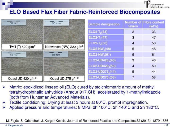ELO Based Flax Fiber Fabric-Reinforced Biocomposites