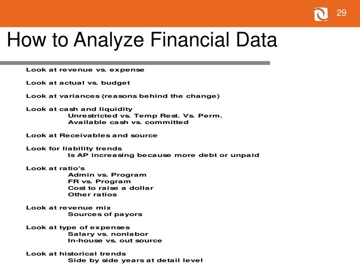 How to Analyze Financial Data