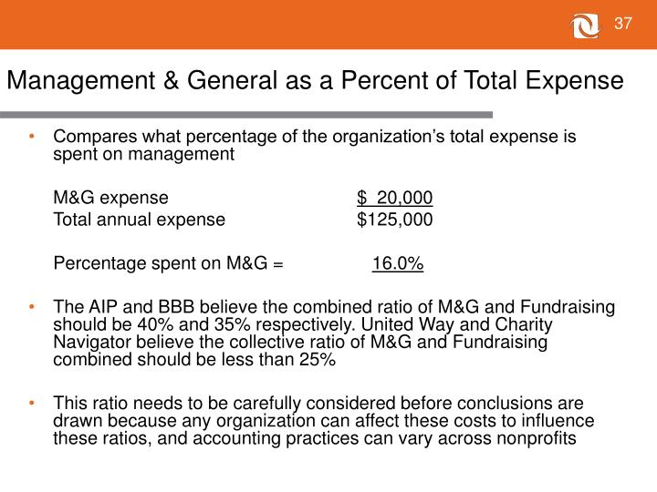 Management & General as a Percent of Total Expense