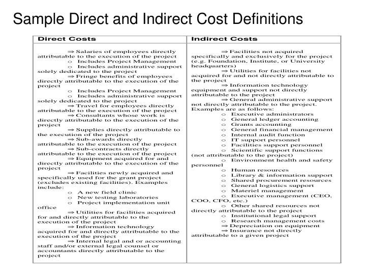 Sample Direct and Indirect Cost Definitions