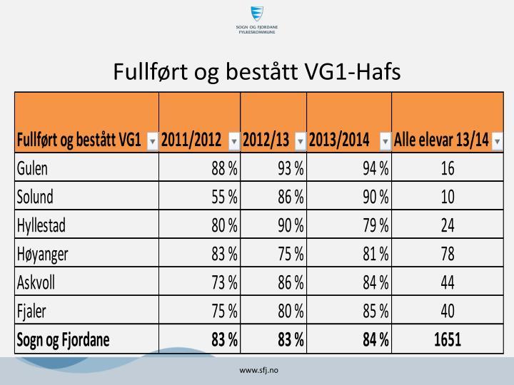 Fullført og bestått VG1-Hafs