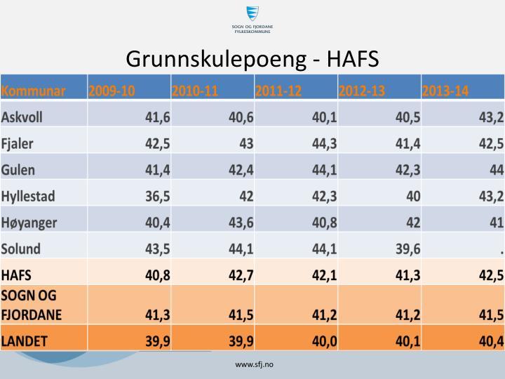 Grunnskulepoeng - HAFS