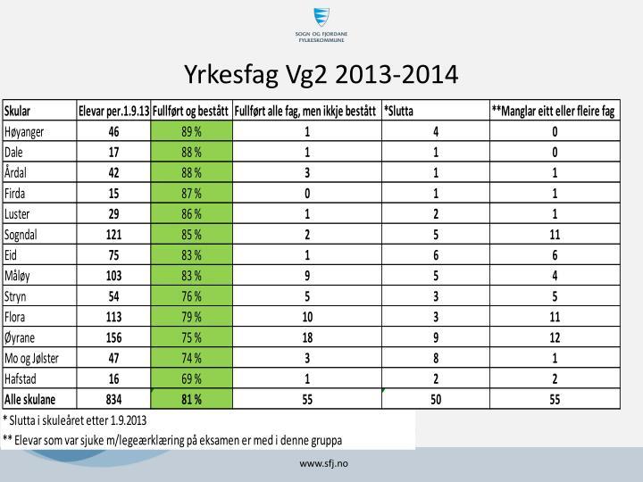 Yrkesfag Vg2 2013-2014
