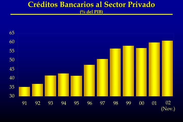 Créditos Bancarios al Sector Privado