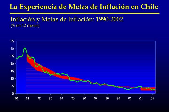 La Experiencia de Metas de Inflación en Chile