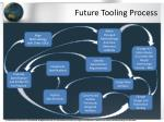 future tooling process