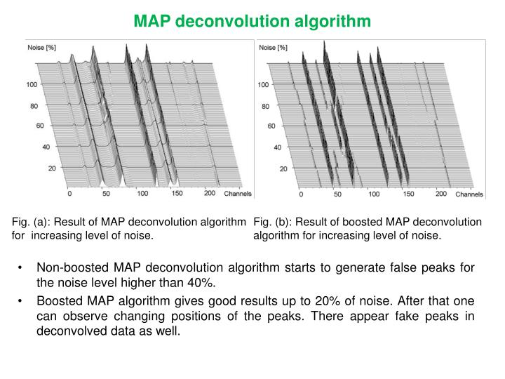 MAP deconvolution algorithm