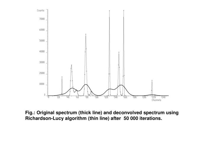 Fig.: Original spectrum (thick line) and deconvolved spectrum using Richardson-Lucy algorithm (thin line) after  50 000 iterations.