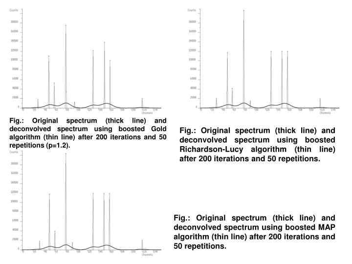 Fig.: Original spectrum (thick line) and deconvolved spectrum using boosted Gold algorithm (thin line) after 200 iterations and 50 repetitions (p=1.2).