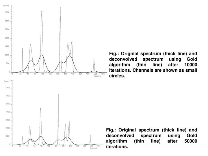 Fig.: Original spectrum (thick line) and deconvolved spectrum using Gold algorithm (thin line) after 10000 iterations. Channels are shown as small circles.