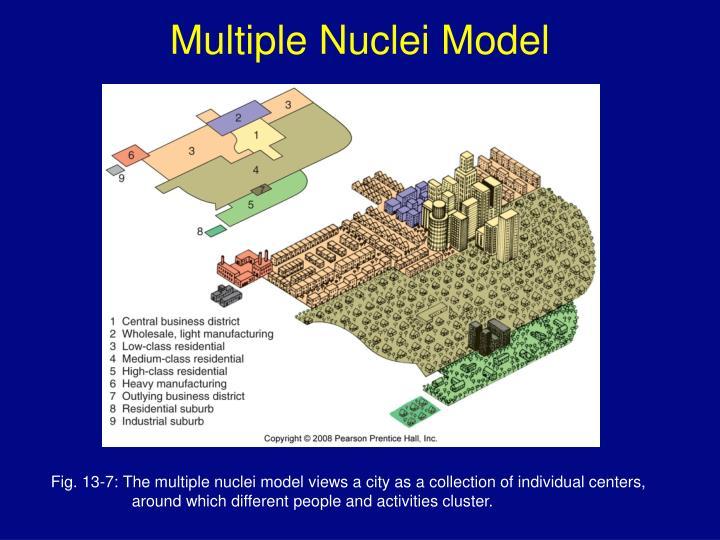 Multiple Nuclei Model