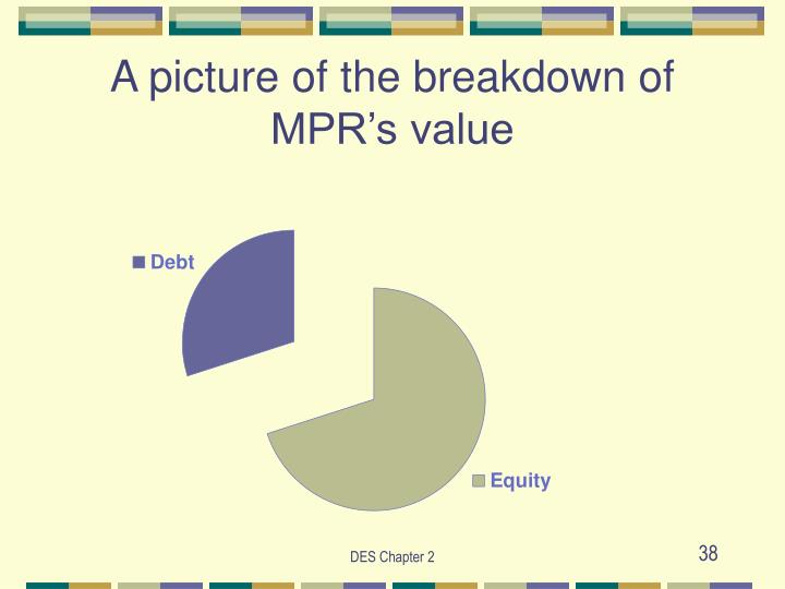 A picture of the breakdown of MPR's value