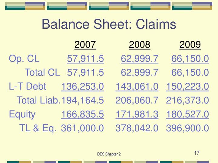 Balance Sheet: Claims