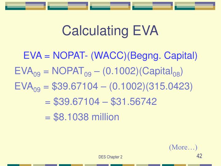 Calculating EVA