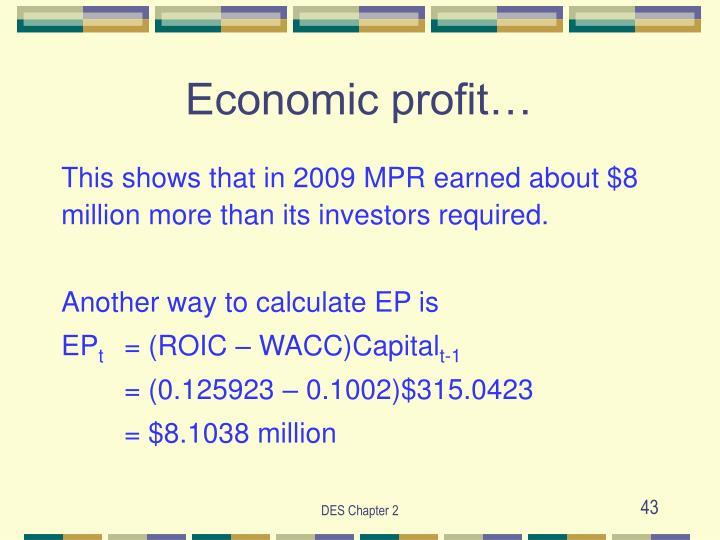 Economic profit…