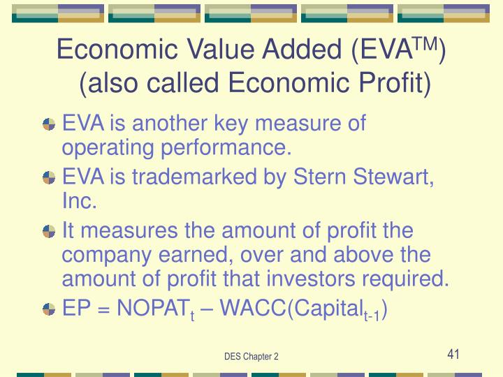 Economic Value Added (EVA