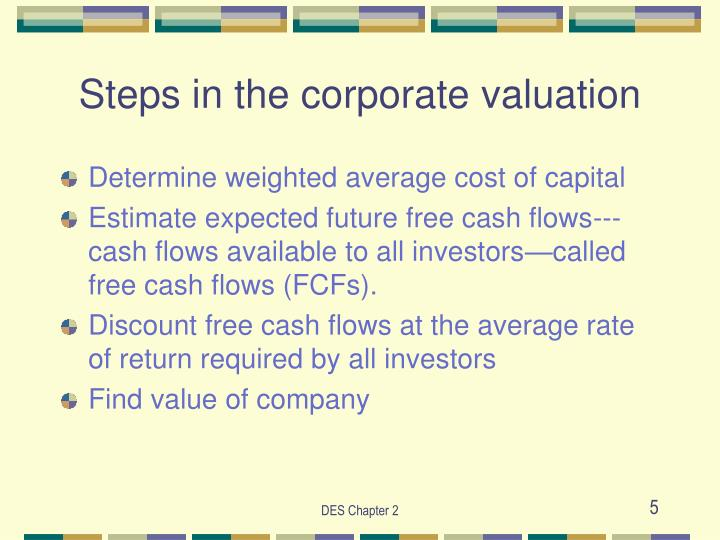 Steps in the corporate valuation