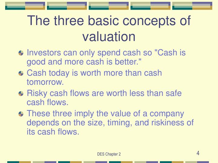 The three basic concepts of valuation