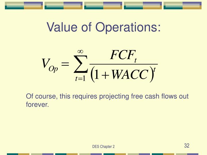 Value of Operations: