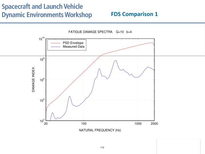 FDS Comparison 1