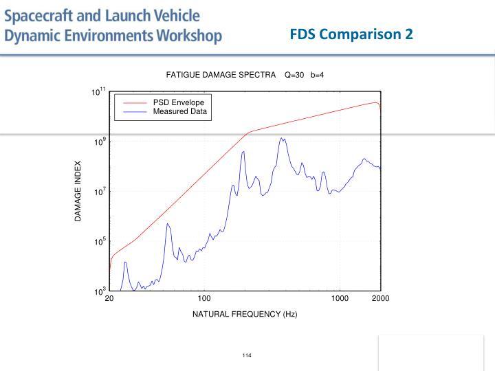 FDS Comparison 2