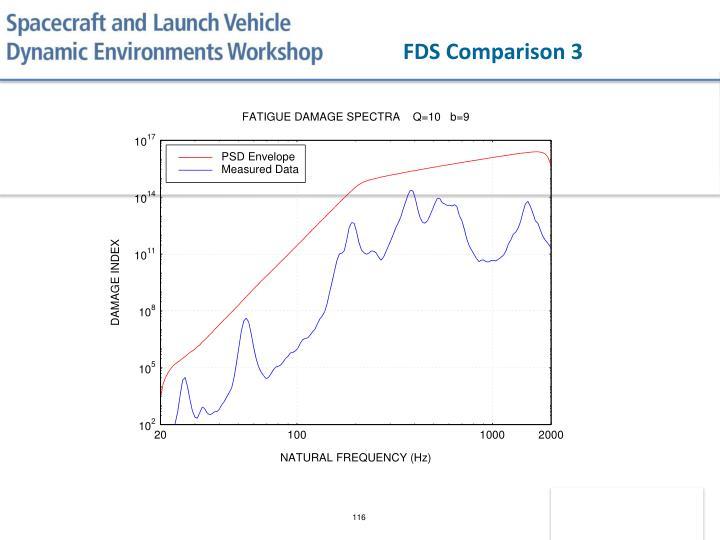 FDS Comparison 3