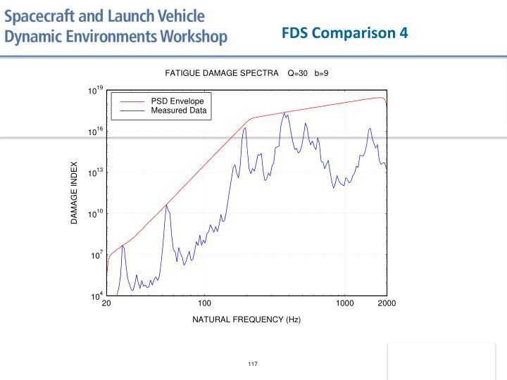 FDS Comparison 4