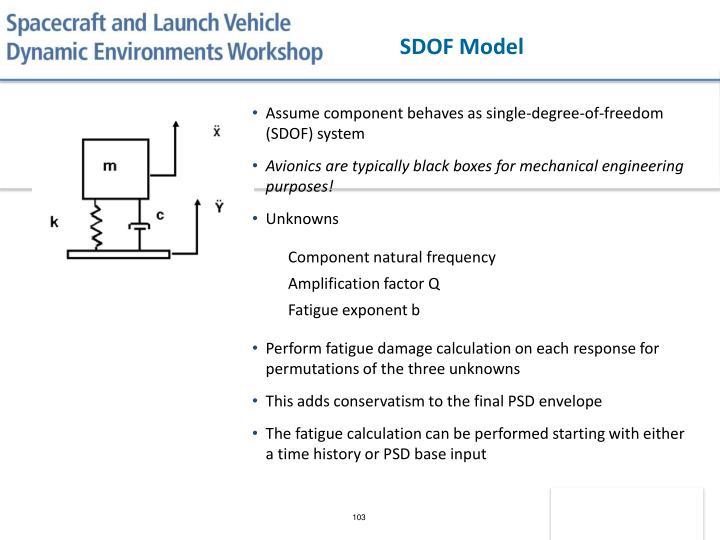 SDOF Model